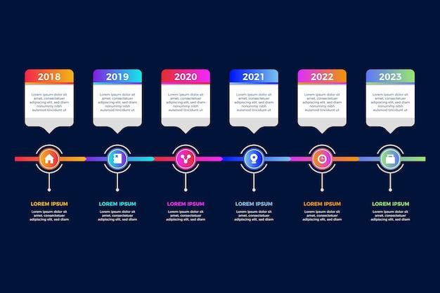 Plantilla de infografía gradiente de línea de tiempo