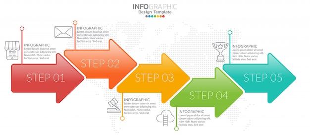 Plantilla de infografía gráfico de línea de tiempo