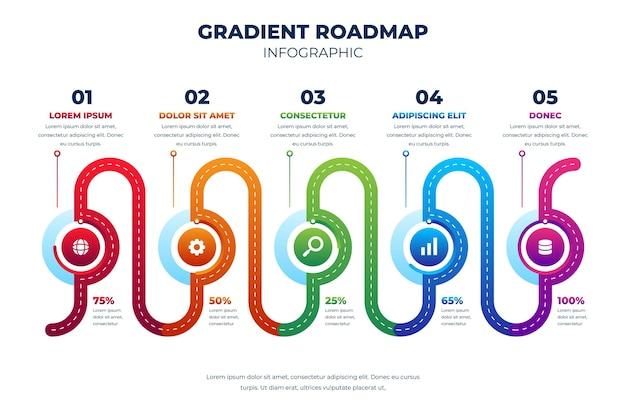 Plantilla de infografía de hoja de ruta degradada
