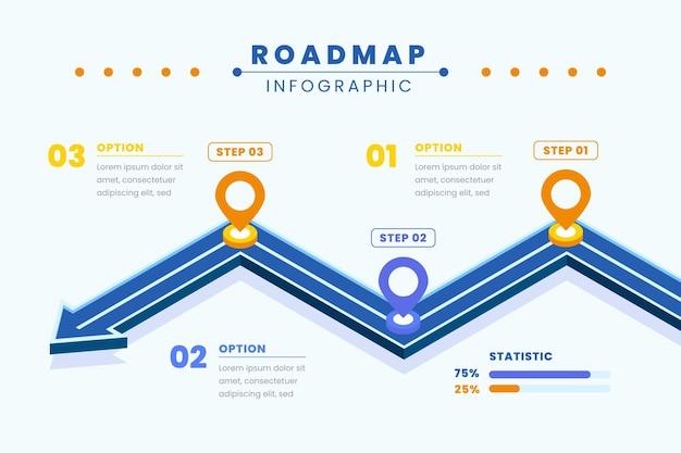 Plantilla de infografía de hoja de ruta isométrica