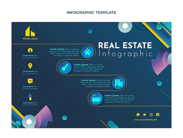 Plantilla de infografía inmobiliaria degradada