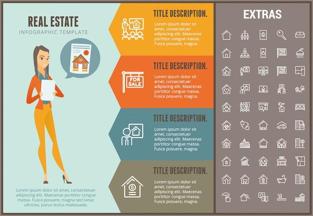 Plantilla de infografía inmobiliaria, elementos, iconos