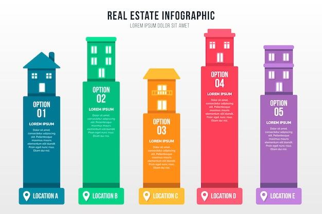 Plantilla de infografía inmobiliaria plana
