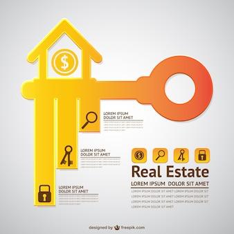 Plantilla de infografía de inmobiliaria