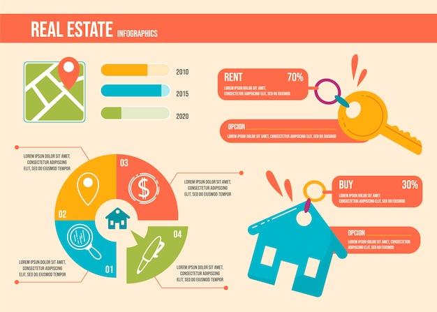 Plantilla de infografía inmobiliaria