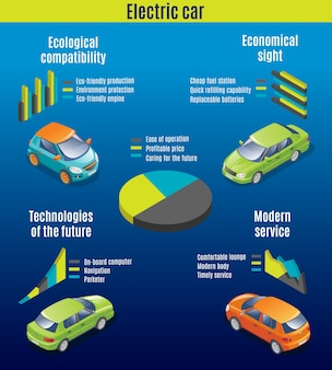 Plantilla de infografía isométrica de coches ecológicos