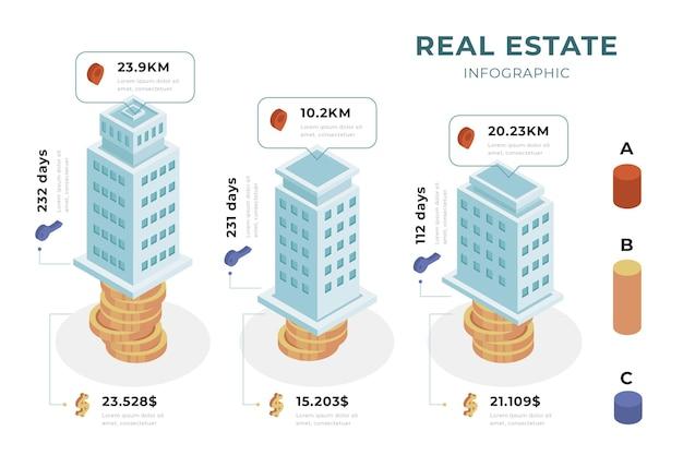 Plantilla de infografía isométrica inmobiliaria