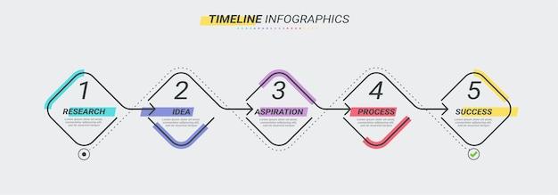 Plantilla de infografía de línea delgada con 5 pasos.