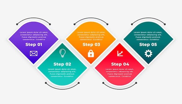 Plantilla de infografía de línea de tiempo de cinco pasos