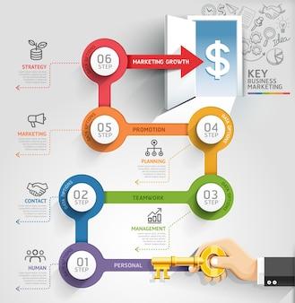 Plantilla de infografía de línea de tiempo de marketing empresarial clave.