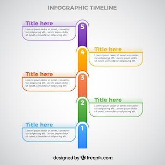 Plantilla de infografía con línea del tiempo
