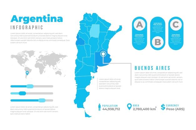 Plantilla de infografía de mapa de argentina