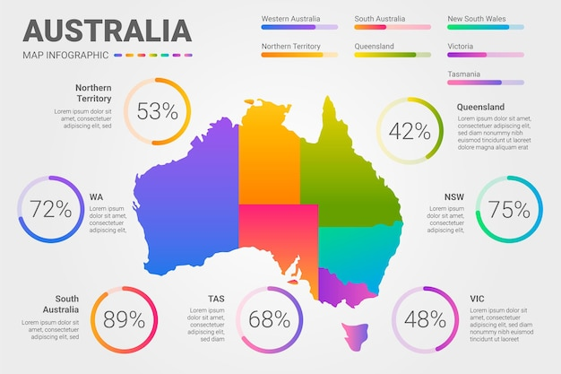 Plantilla de infografía de mapa de australia degradado