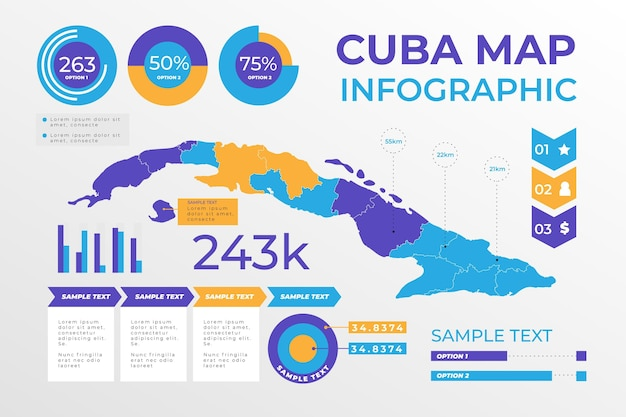 Plantilla de infografía de mapa de cuba