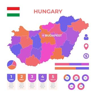 Plantilla de infografía de mapa de hungría dibujado a mano