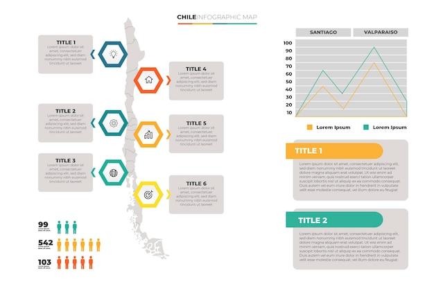 Plantilla de infografía de mapa plano de chile