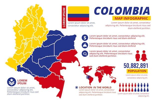 Plantilla de infografía de mapa plano de colombia