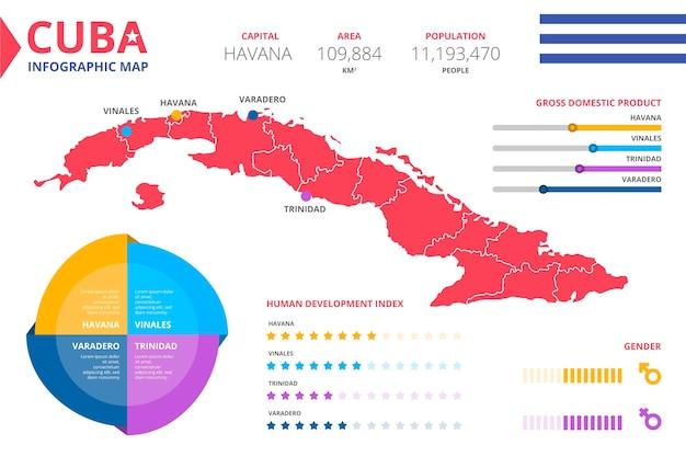 Plantilla de infografía de mapa plano de cuba