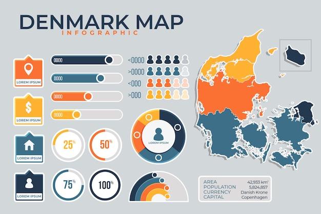 Plantilla de infografía de mapa plano de dinamarca