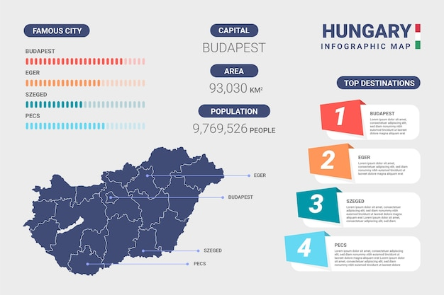 Plantilla de infografía de mapa plano de hungría
