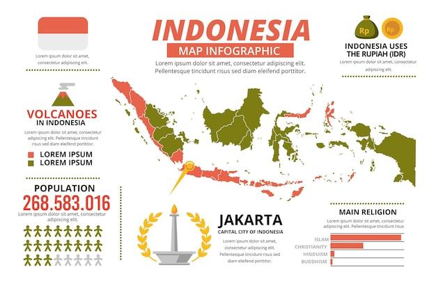 Plantilla de infografía de mapa plano de indonesia