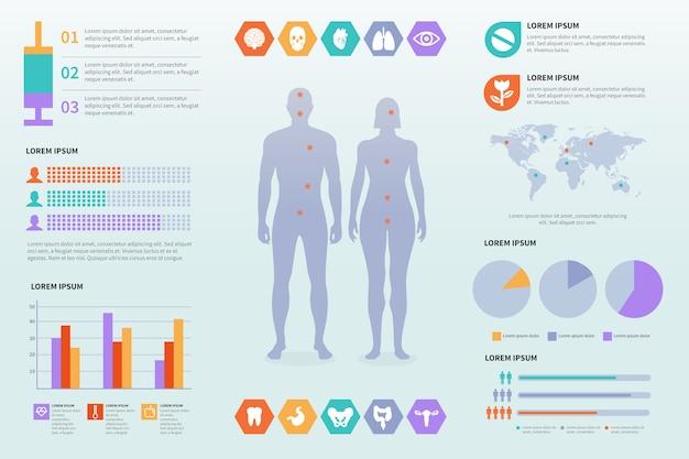 Plantilla de infografía médica sanitaria
