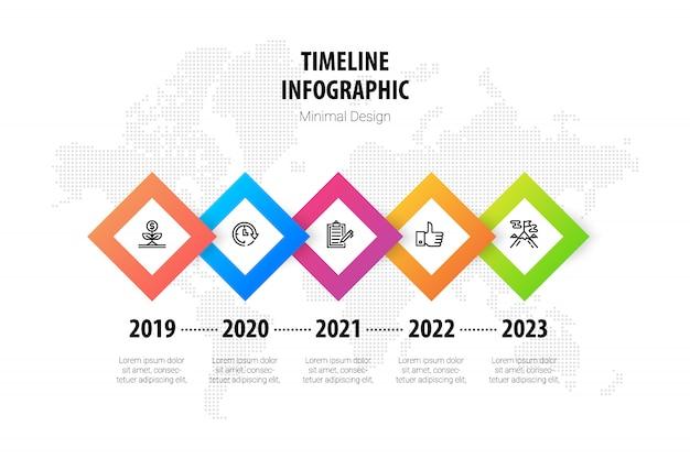 Plantilla de infografía mínima línea de tiempo