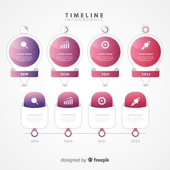 Plantilla de infografía moderna línea de tiempo colorida