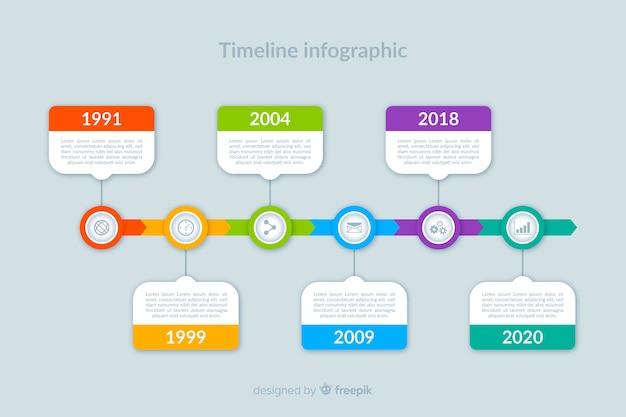 Plantilla de infografía moderna línea de tiempo colorido