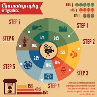 Plantilla de infografía de negocios de entretenimiento de cine