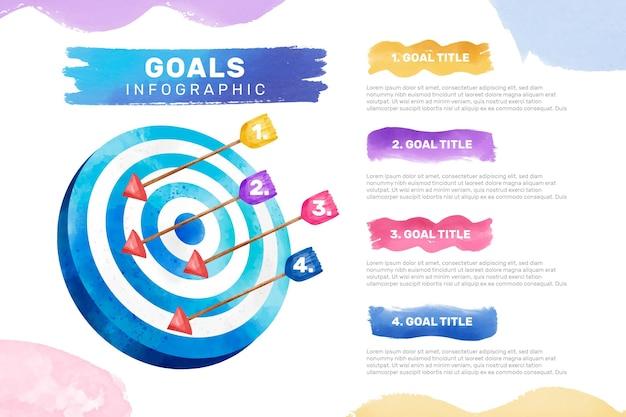Plantilla de infografía de objetivos de acuarela