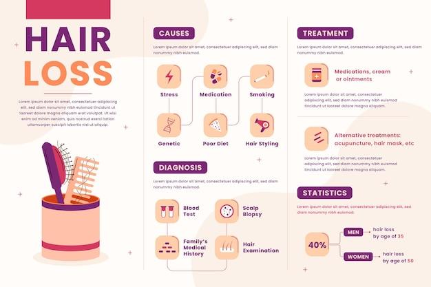 Plantilla de infografía de pérdida de cabello dibujada a mano plana