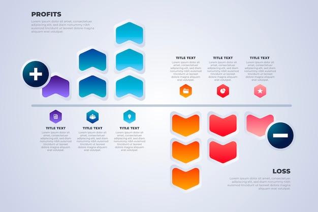 Plantilla de infografía de pérdidas y ganancias