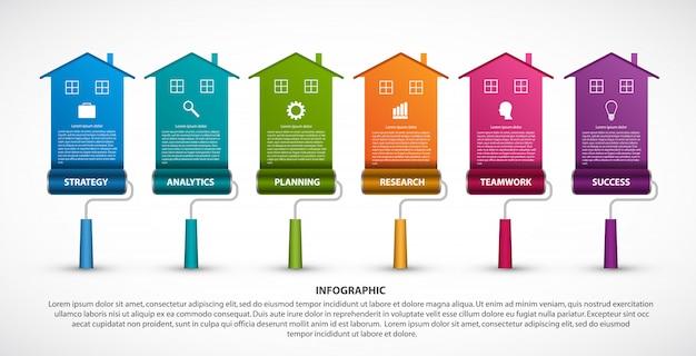 Plantilla de infografía, pinceles de rodillo de pintura en casa.