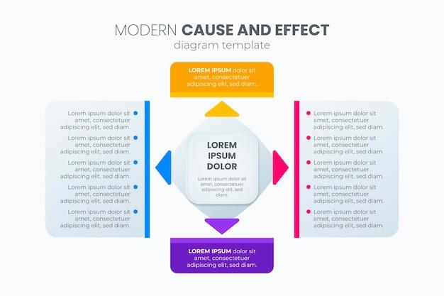 Plantilla de infografía plana de causa y efecto