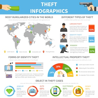 Plantilla de infografía plana crimen