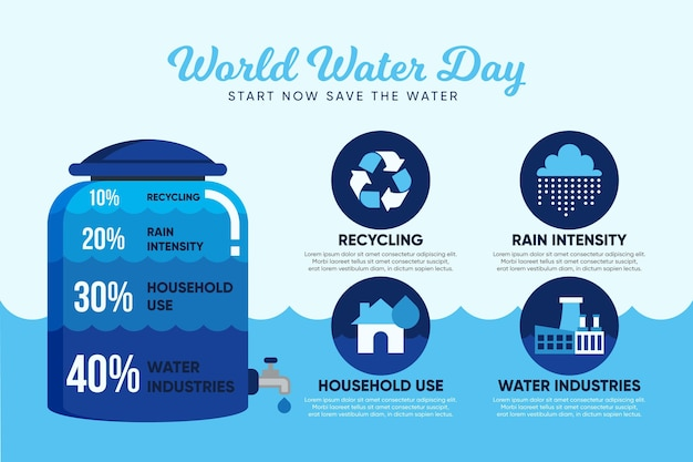 Plantilla de infografía plana del día mundial del agua