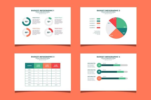 Plantilla de infografía de presupuesto