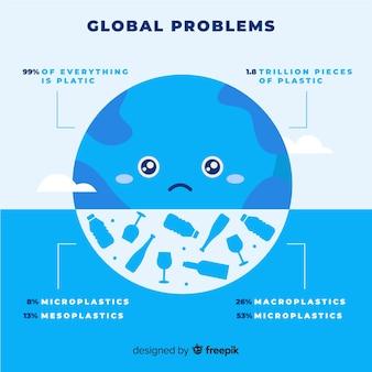 Plantilla infografía problemas medioambientales globales