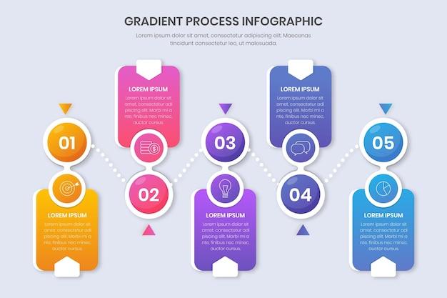 Plantilla de infografía de proceso colorido degradado