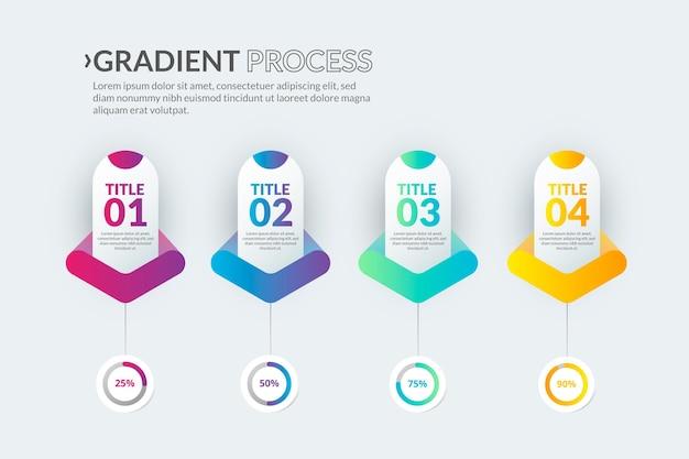 Plantilla de infografía de proceso de degradado