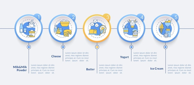 Plantilla de infografía de productos lácteos.