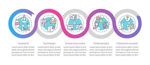 Plantilla de infografía de psicoterapia