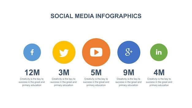 Plantilla de infografía de redes sociales vector premium