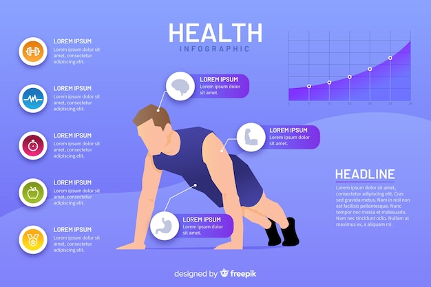 Plantilla de infografía de salud en diseño plano