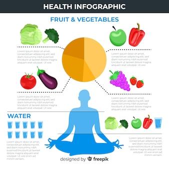 Plantilla de infografía de salud estilo plano