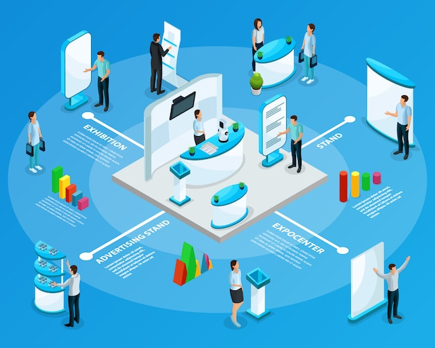 Plantilla de infografía de stands promocionales isométricos con personas que utilizan equipos de demostración y exhibición para la presentación de sus productos aislados