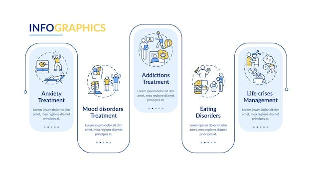 Plantilla de infografía de terapia de enfermedades mentales