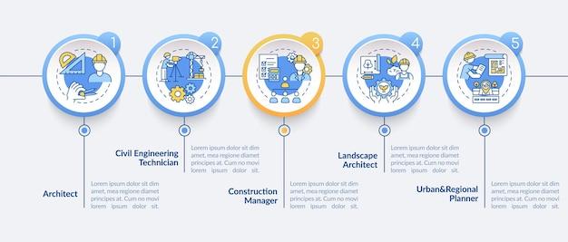 Plantilla de infografía de trabajador experto en ingeniería civil