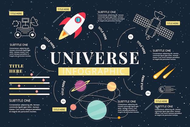 Plantilla de infografía universo plano